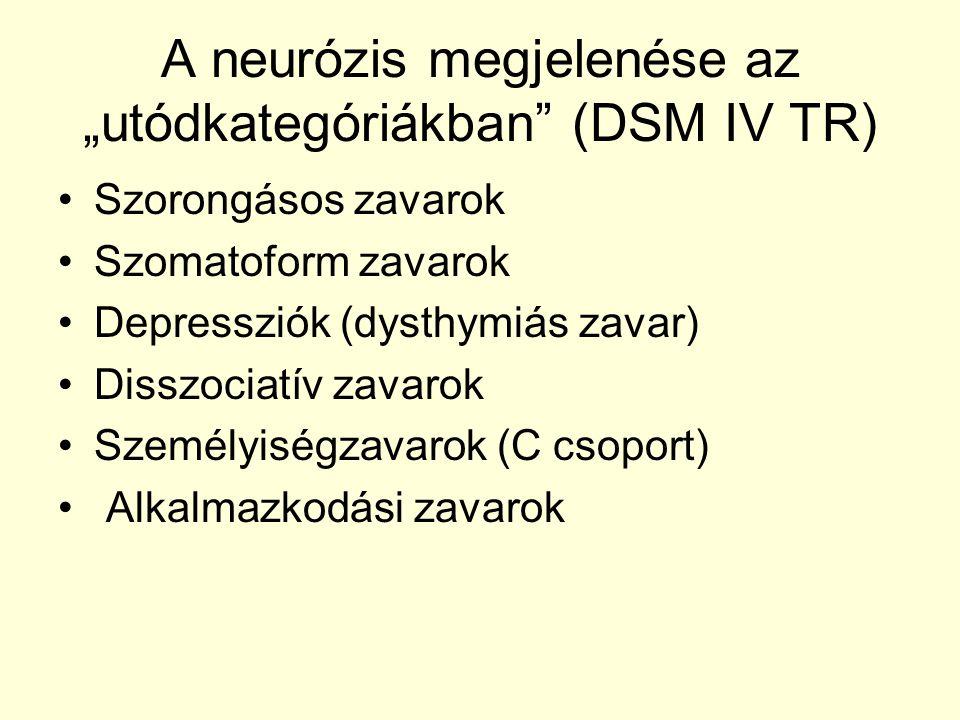 """A neurózis megjelenése az """"utódkategóriákban"""" (DSM IV TR) Szorongásos zavarok Szomatoform zavarok Depressziók (dysthymiás zavar) Disszociatív zavarok"""