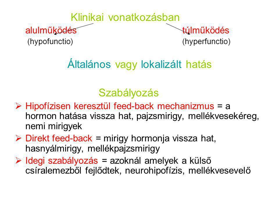 Klinikai vonatkozásban alulműködéstúlműködés (hypofunctio) (hyperfunctio) Általános vagy lokalizált hatás Szabályozás  Hipofízisen keresztül feed-bac