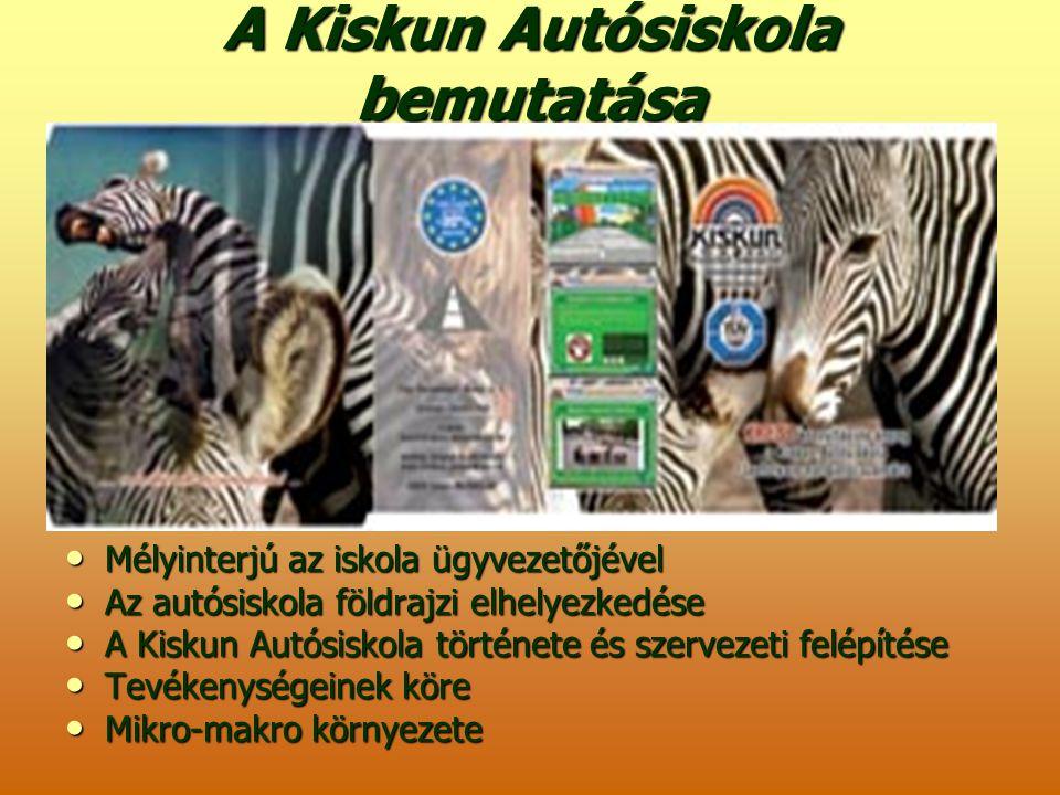 A Kiskun Autósiskola bemutatása Mélyinterjú az iskola ügyvezetőjével Mélyinterjú az iskola ügyvezetőjével Az autósiskola földrajzi elhelyezkedése Az a