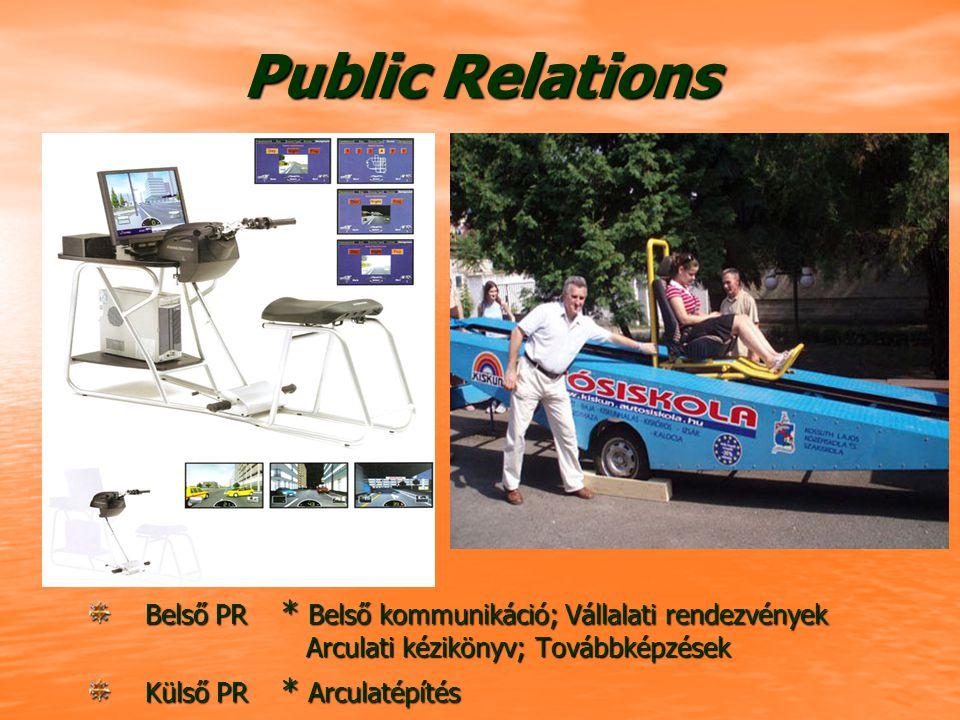 Public Relations Belső PR * Belső kommunikáció; Vállalati rendezvények Arculati kézikönyv; Továbbképzések Külső PR * Arculatépítés