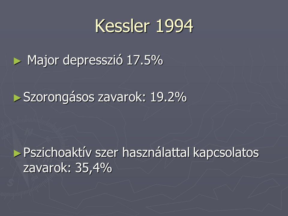 ► 2000.Home Start Hungary – Otthon Segítünk Magyarország megalapítása ► 2006.
