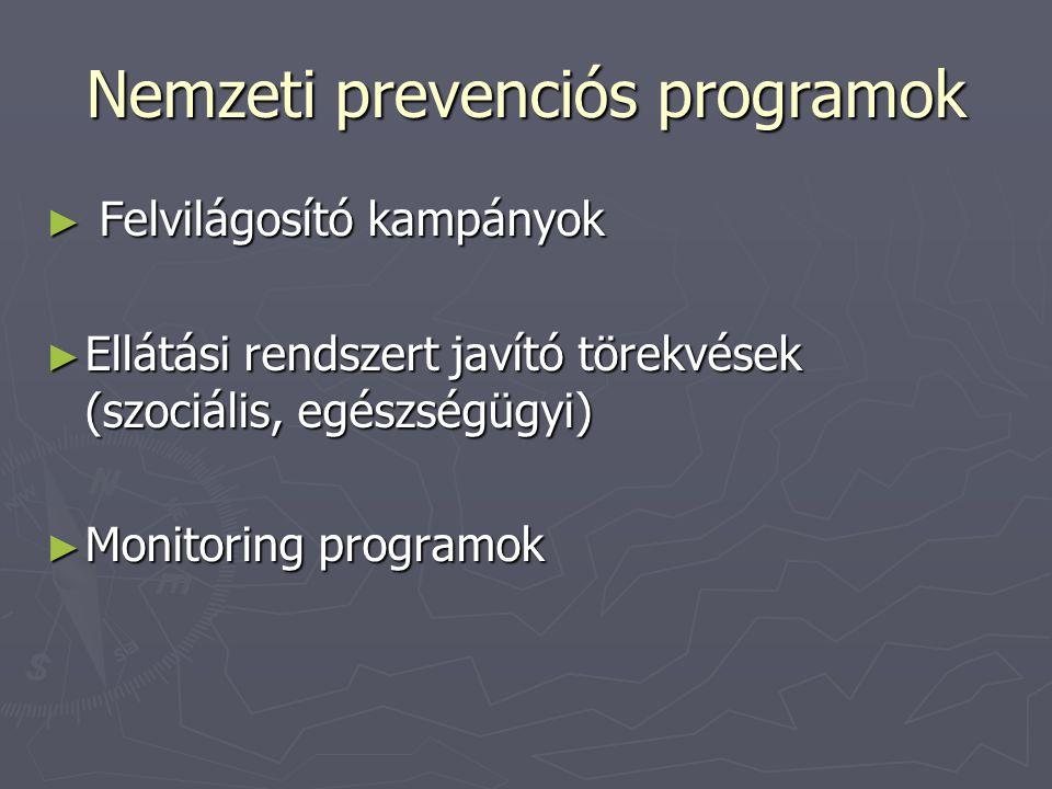 2002-2004 ► EU elnökségi konferencia depresszió és a stressz kapcsolatáról ► EU és WHO közös kollaboráció sürgetése a lelki egészség megörzésére ► Destigmatizációs és szociális reintegrációs törekvések megfogalmazása ► Az európai lelki egészéggel kapcsolatos kihívások azonosítása ► Lelki egészség kockázati és védőfaktorok konferencia ► Gyermek és adoleszcens lelki egészség konferencia