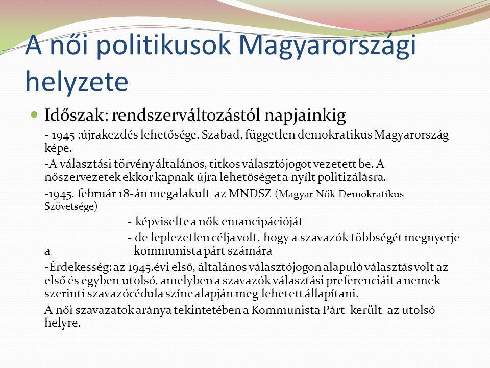 A női politikusok Magyarországi helyzete Időszak: rendszerváltozástól napjainkig - 1945 :újrakezdés lehetősége.