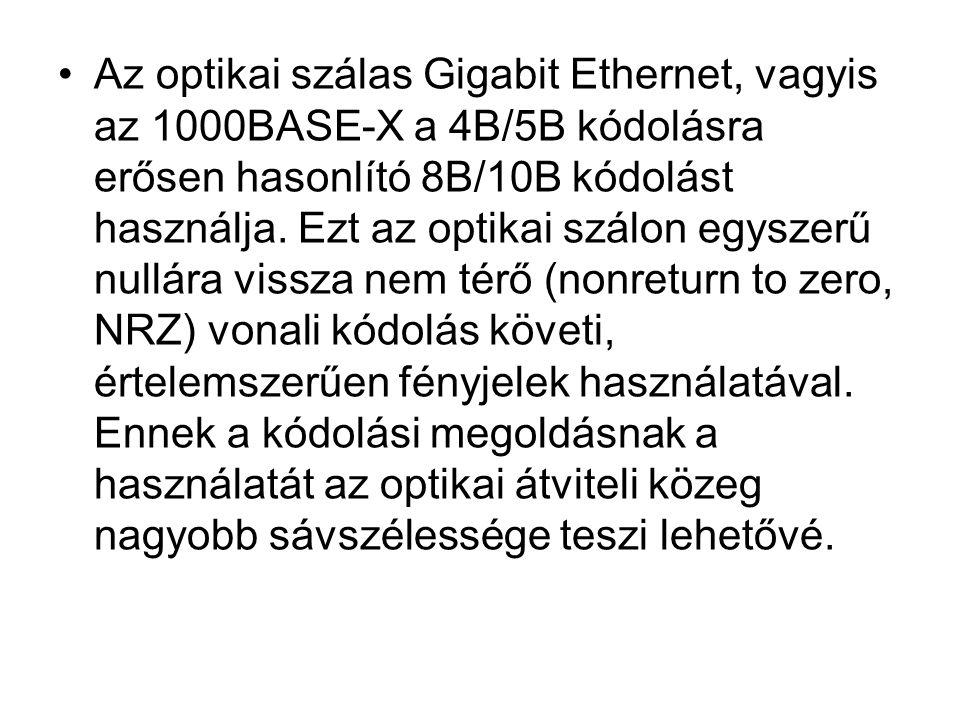 Az optikai szálas Gigabit Ethernet, vagyis az 1000BASE-X a 4B/5B kódolásra erősen hasonlító 8B/10B kódolást használja. Ezt az optikai szálon egyszerű
