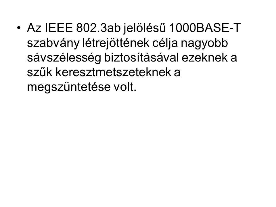 Az IEEE 802.3ab jelölésű 1000BASE-T szabvány létrejöttének célja nagyobb sávszélesség biztosításával ezeknek a szűk keresztmetszeteknek a megszüntetés