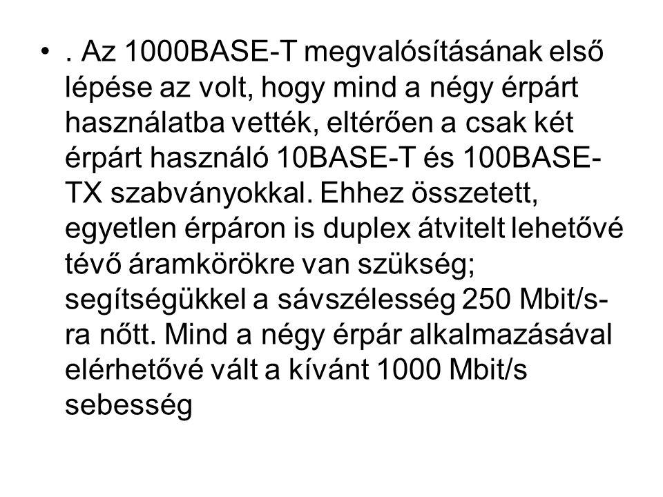 . Az 1000BASE-T megvalósításának első lépése az volt, hogy mind a négy érpárt használatba vették, eltérően a csak két érpárt használó 10BASE-T és 100B
