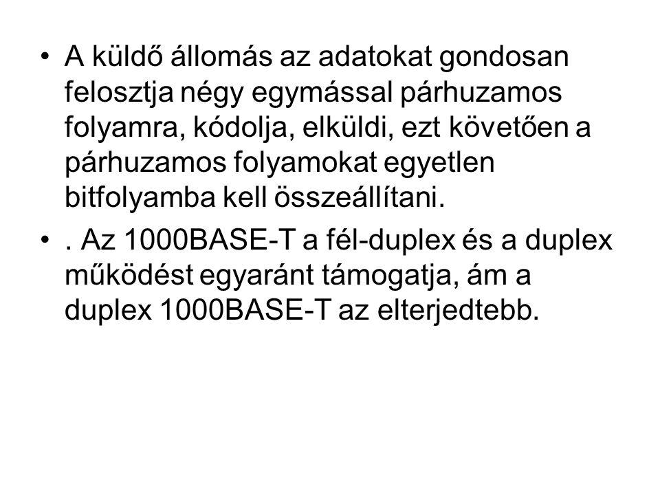 A küldő állomás az adatokat gondosan felosztja négy egymással párhuzamos folyamra, kódolja, elküldi, ezt követően a párhuzamos folyamokat egyetlen bit