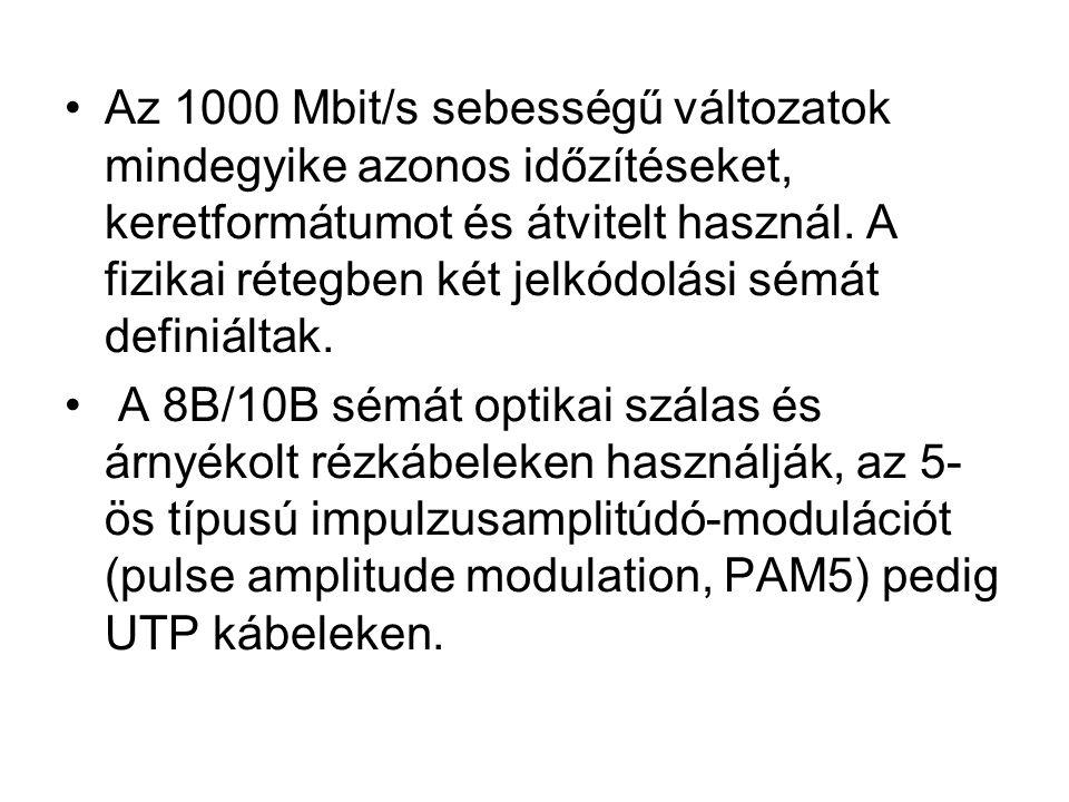 Az 1000 Mbit/s sebességű változatok mindegyike azonos időzítéseket, keretformátumot és átvitelt használ. A fizikai rétegben két jelkódolási sémát defi