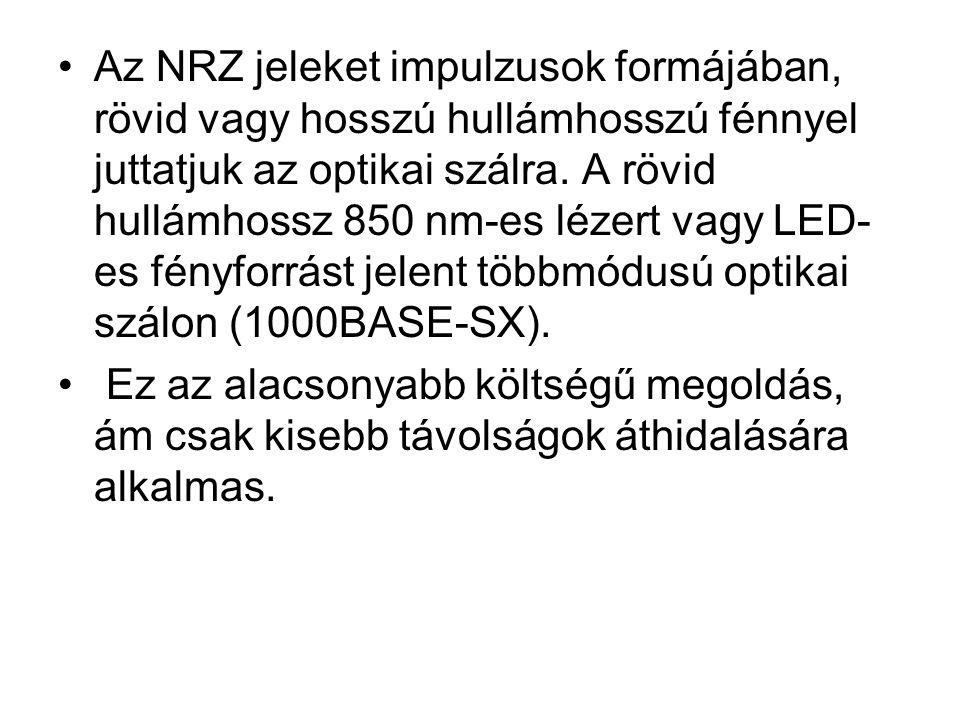 Az NRZ jeleket impulzusok formájában, rövid vagy hosszú hullámhosszú fénnyel juttatjuk az optikai szálra. A rövid hullámhossz 850 nm-es lézert vagy LE
