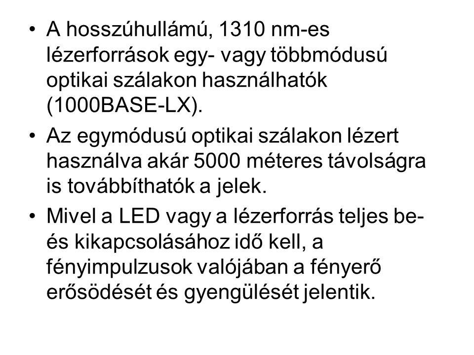 A hosszúhullámú, 1310 nm-es lézerforrások egy- vagy többmódusú optikai szálakon használhatók (1000BASE-LX). Az egymódusú optikai szálakon lézert haszn
