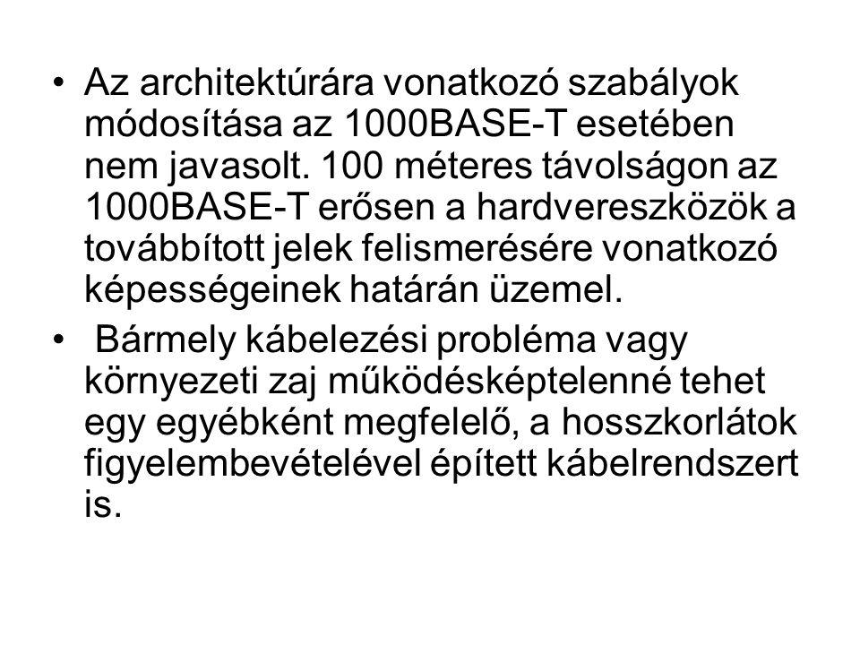Az architektúrára vonatkozó szabályok módosítása az 1000BASE-T esetében nem javasolt. 100 méteres távolságon az 1000BASE-T erősen a hardvereszközök a
