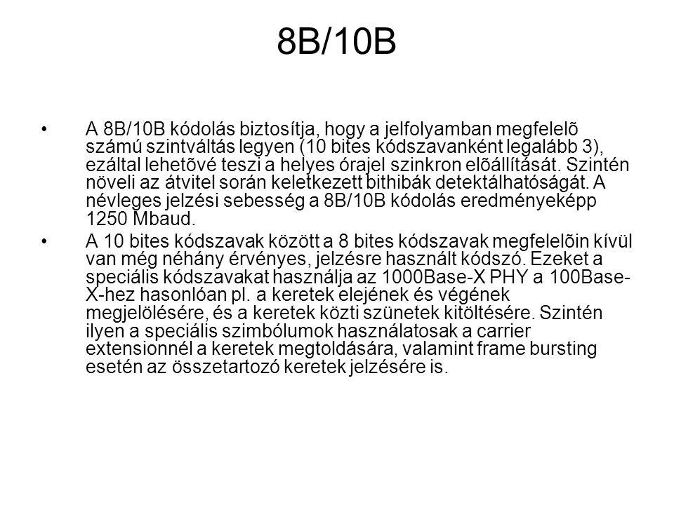 8B/10B A 8B/10B kódolás biztosítja, hogy a jelfolyamban megfelelõ számú szintváltás legyen (10 bites kódszavanként legalább 3), ezáltal lehetõvé teszi