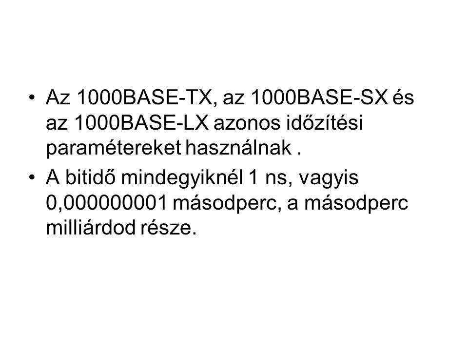 Az 1000BASE-TX, az 1000BASE-SX és az 1000BASE-LX azonos időzítési paramétereket használnak. A bitidő mindegyiknél 1 ns, vagyis 0,000000001 másodperc,