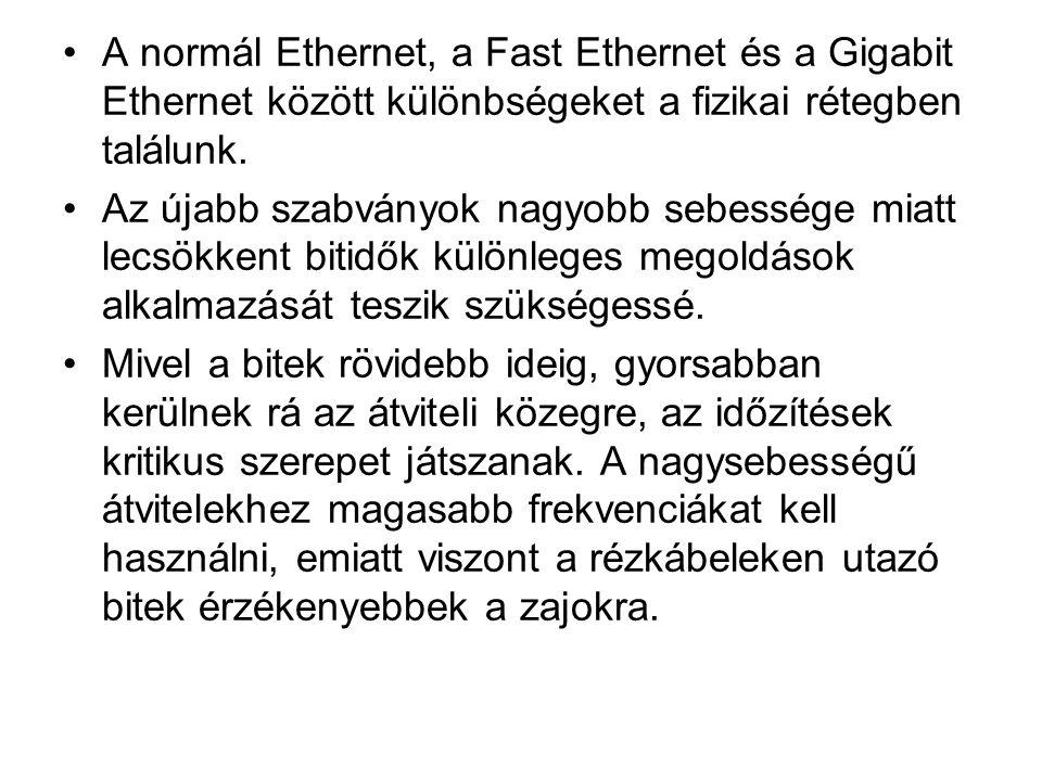A normál Ethernet, a Fast Ethernet és a Gigabit Ethernet között különbségeket a fizikai rétegben találunk. Az újabb szabványok nagyobb sebessége miatt