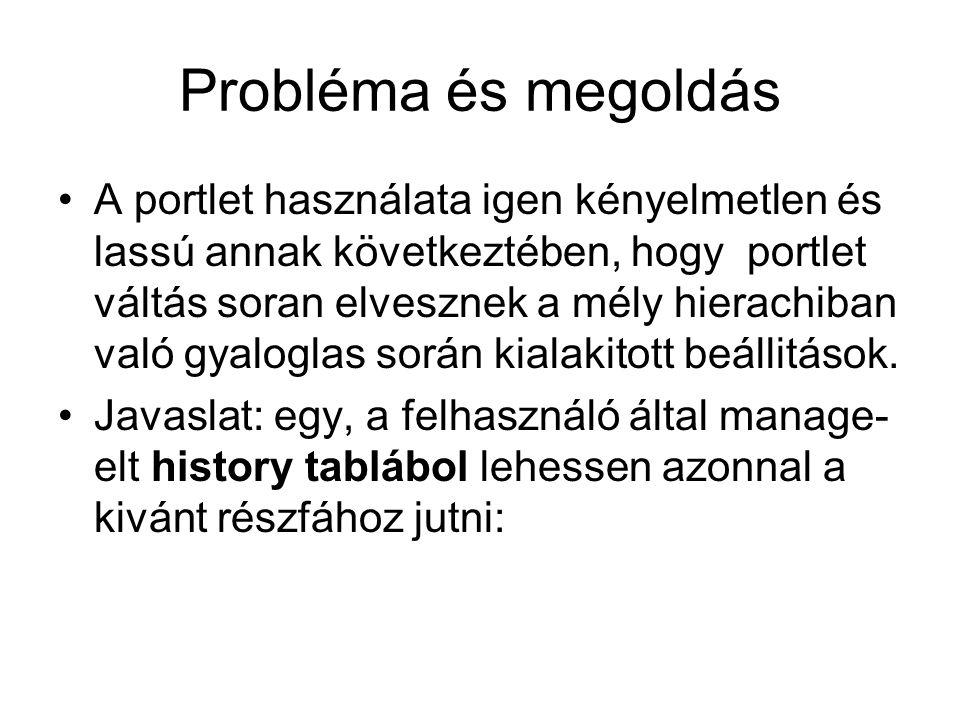 Probléma és megoldás A portlet használata igen kényelmetlen és lassú annak következtében, hogy portlet váltás soran elvesznek a mély hierachiban való