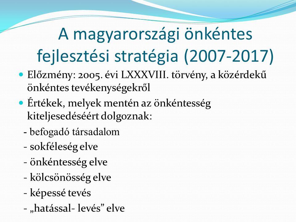 A magyarországi önkéntes fejlesztési stratégia (2007-2017) Előzmény: 2005. évi LXXXVIII. törvény, a közérdekű önkéntes tevékenységekről Értékek, melye
