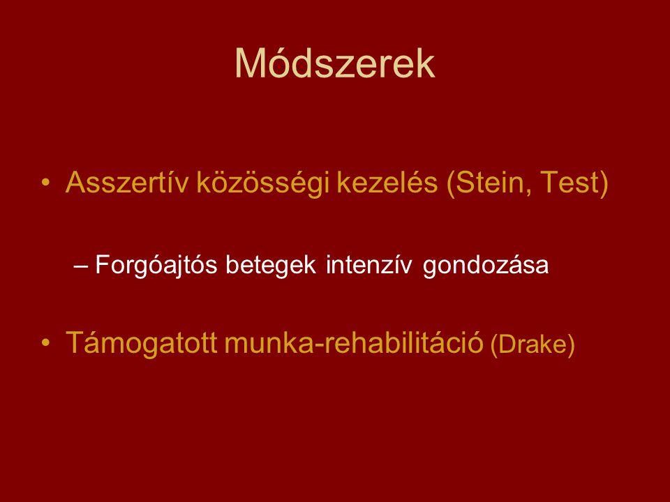 Módszerek Asszertív közösségi kezelés (Stein, Test) –Forgóajtós betegek intenzív gondozása Támogatott munka-rehabilitáció (Drake)