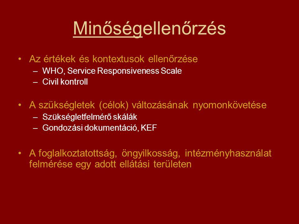 Minőségellenőrzés Az értékek és kontextusok ellenőrzése –WHO, Service Responsiveness Scale –Civil kontroll A szükségletek (célok) változásának nyomonk