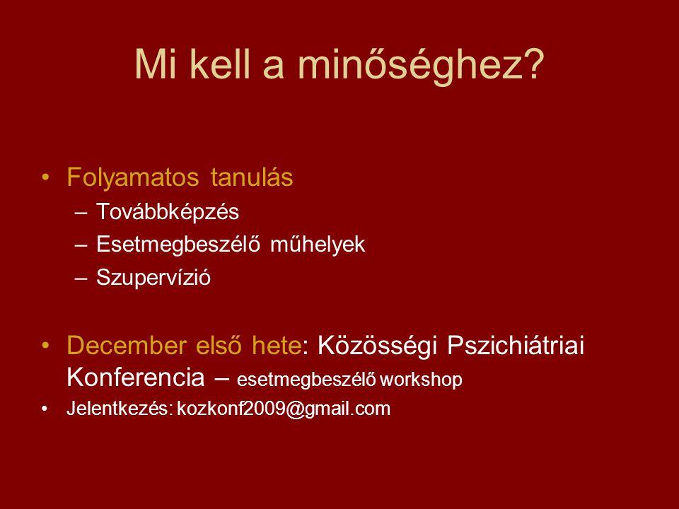 Mi kell a minőséghez? Folyamatos tanulás –Továbbképzés –Esetmegbeszélő műhelyek –Szupervízió December első hete: Közösségi Pszichiátriai Konferencia –
