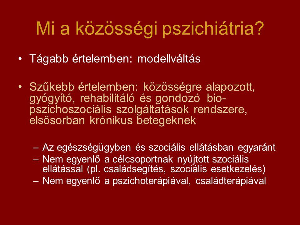 Mi a közösségi pszichiátria? Tágabb értelemben: modellváltás Szűkebb értelemben: közösségre alapozott, gyógyító, rehabilitáló és gondozó bio- pszichos