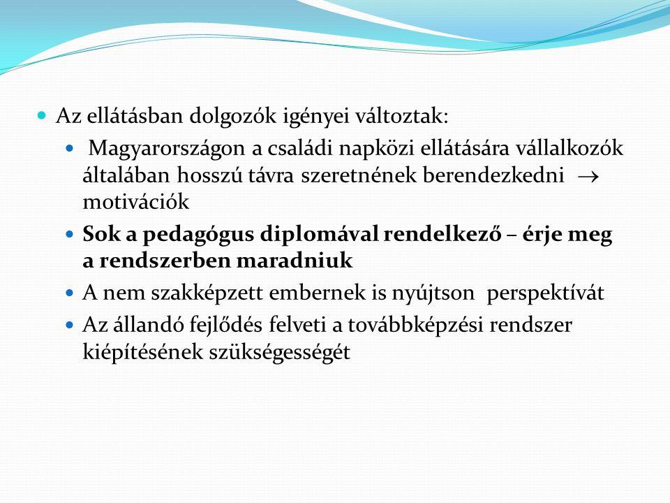 Az ellátásban dolgozók igényei változtak: Magyarországon a családi napközi ellátására vállalkozók általában hosszú távra szeretnének berendezkedni  motivációk Sok a pedagógus diplomával rendelkező – érje meg a rendszerben maradniuk A nem szakképzett embernek is nyújtson perspektívát Az állandó fejlődés felveti a továbbképzési rendszer kiépítésének szükségességét