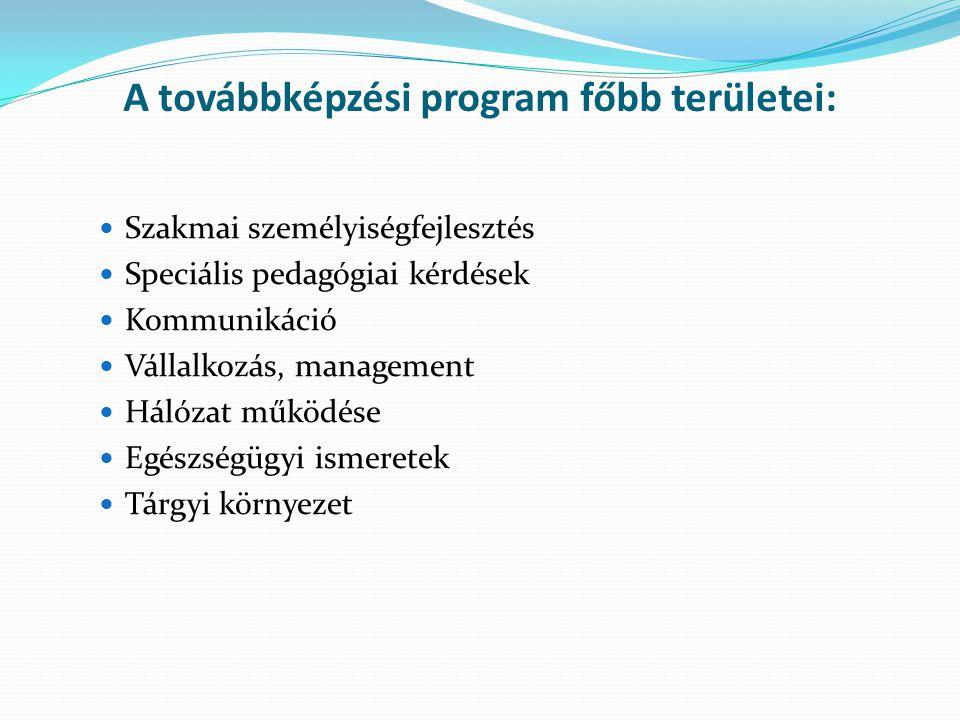 A továbbképzési program főbb területei: Szakmai személyiségfejlesztés Speciális pedagógiai kérdések Kommunikáció Vállalkozás, management Hálózat működése Egészségügyi ismeretek Tárgyi környezet