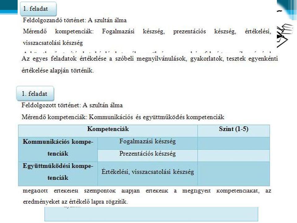 Kompetenciamérő eszköz Lépések 1.Meghatározni a vizsgálni kívánt kompetenciát 2.Mérőeszközt(öket) rendelni a kompetenciákhoz 3.Lefolytatni a mérést 4.