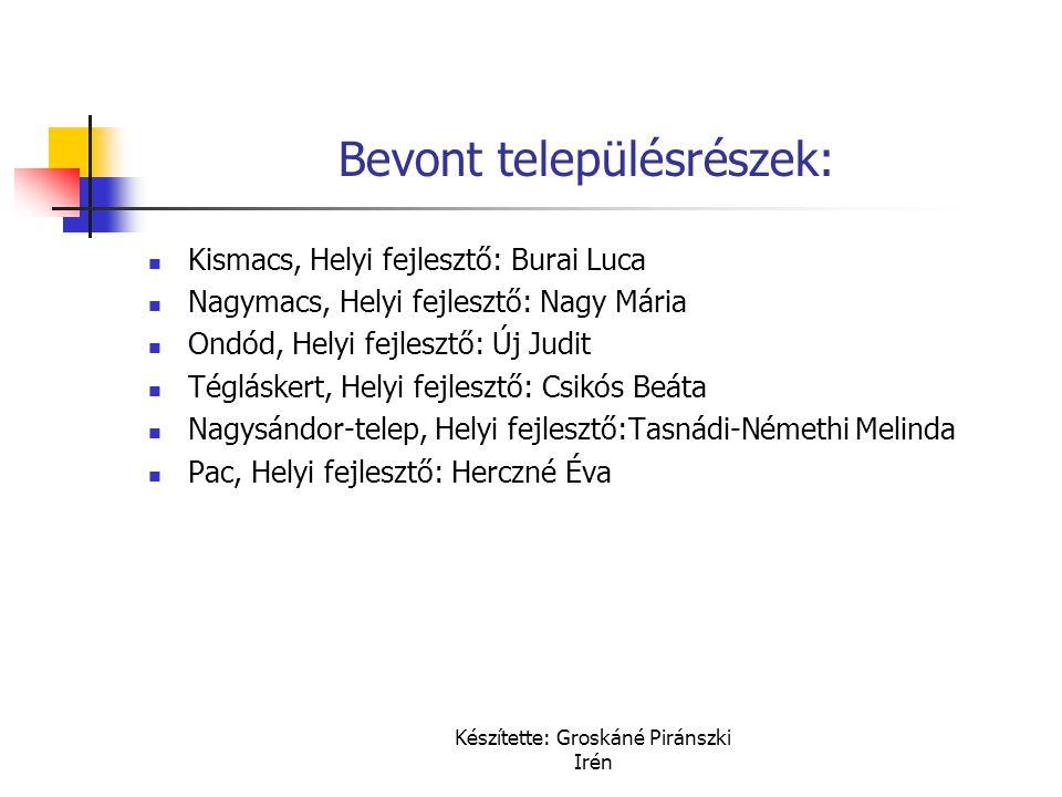Készítette: Groskáné Piránszki Irén Bevont településrészek: Kismacs, Helyi fejlesztő: Burai Luca Nagymacs, Helyi fejlesztő: Nagy Mária Ondód, Helyi fe