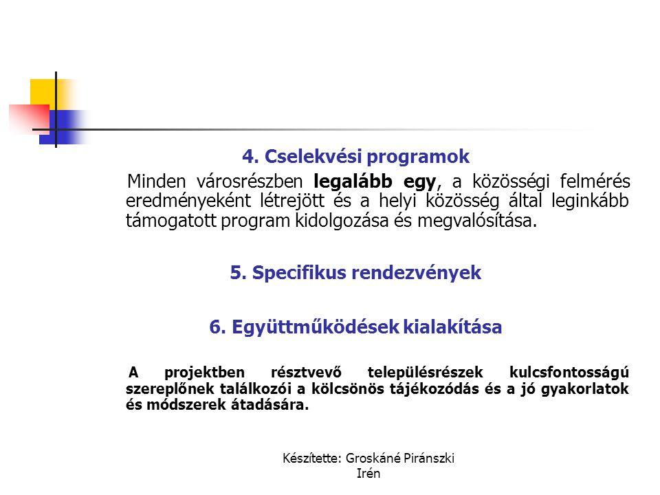 Készítette: Groskáné Piránszki Irén 4. Cselekvési programok Minden városrészben legalább egy, a közösségi felmérés eredményeként létrejött és a helyi