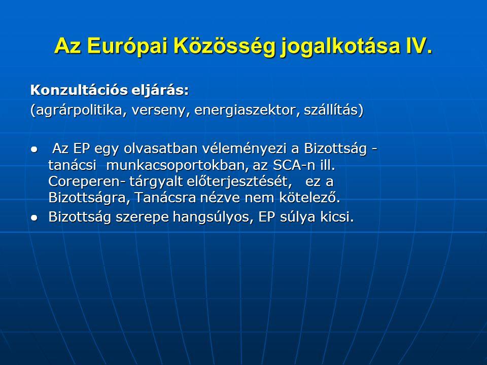 Az Európai Közösség jogalkotása IV. Konzultációs eljárás: (agrárpolitika, verseny, energiaszektor, szállítás) ● Az EP egy olvasatban véleményezi a Biz