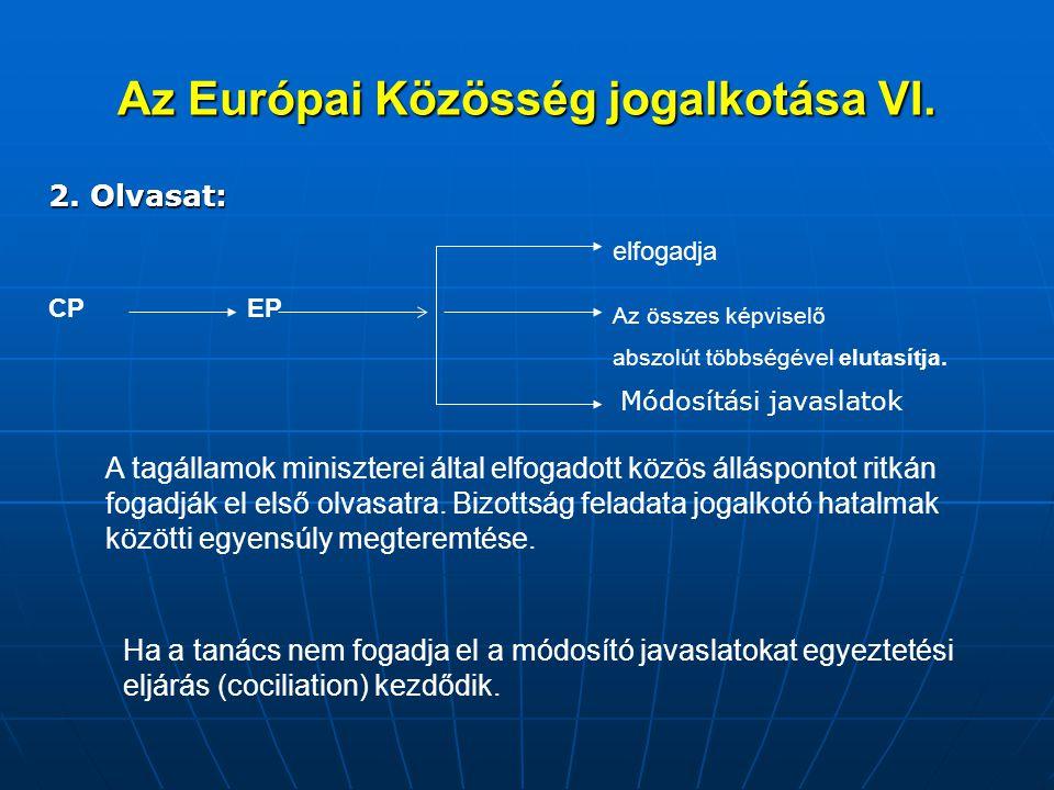 Az Európai Közösség jogalkotása VI. 2. Olvasat: CPEP elfogadja Az összes képviselő abszolút többségével elutasítja. A tagállamok miniszterei által elf