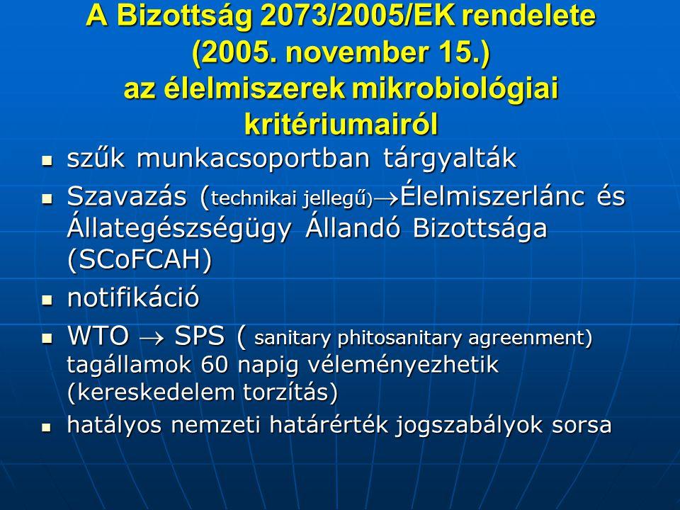 A Bizottság 2073/2005/EK rendelete (2005. november 15.) az élelmiszerek mikrobiológiai kritériumairól szűk munkacsoportban tárgyalták szűk munkacsopor