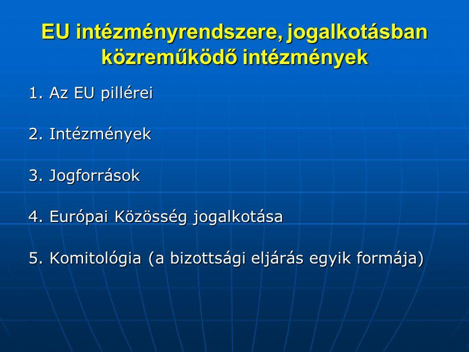 EU intézményrendszere, jogalkotásban közreműködő intézmények 1. Az EU pillérei 2. Intézmények 3. Jogforrások 4. Európai Közösség jogalkotása 5. Komito