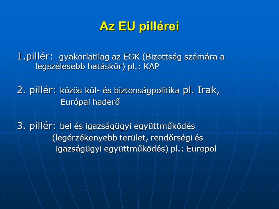 Az EU pillérei 1.pillér: gyakorlatilag az EGK (Bizottság számára a legszélesebb hatáskör) pl.: KAP 2. pillér: közös kül- és biztonságpolitika pl. Irak