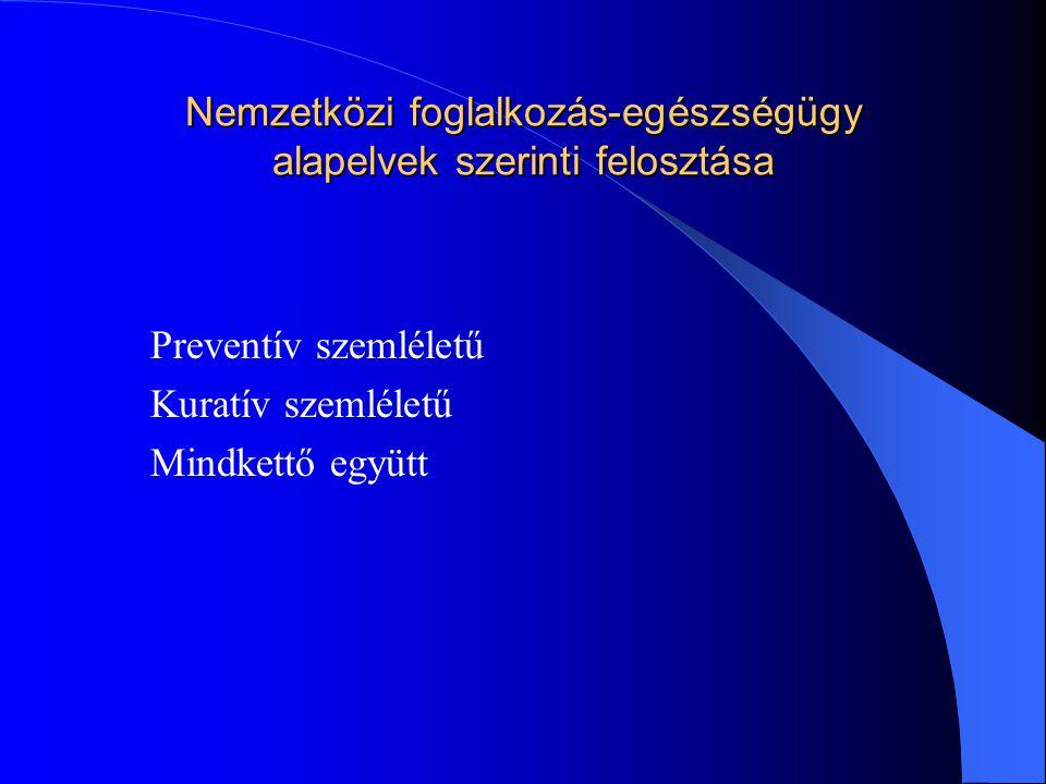 Nemzetközi foglalkozás-egészségügy alapelvek szerinti felosztása Preventív szemléletű Kuratív szemléletű Mindkettő együtt