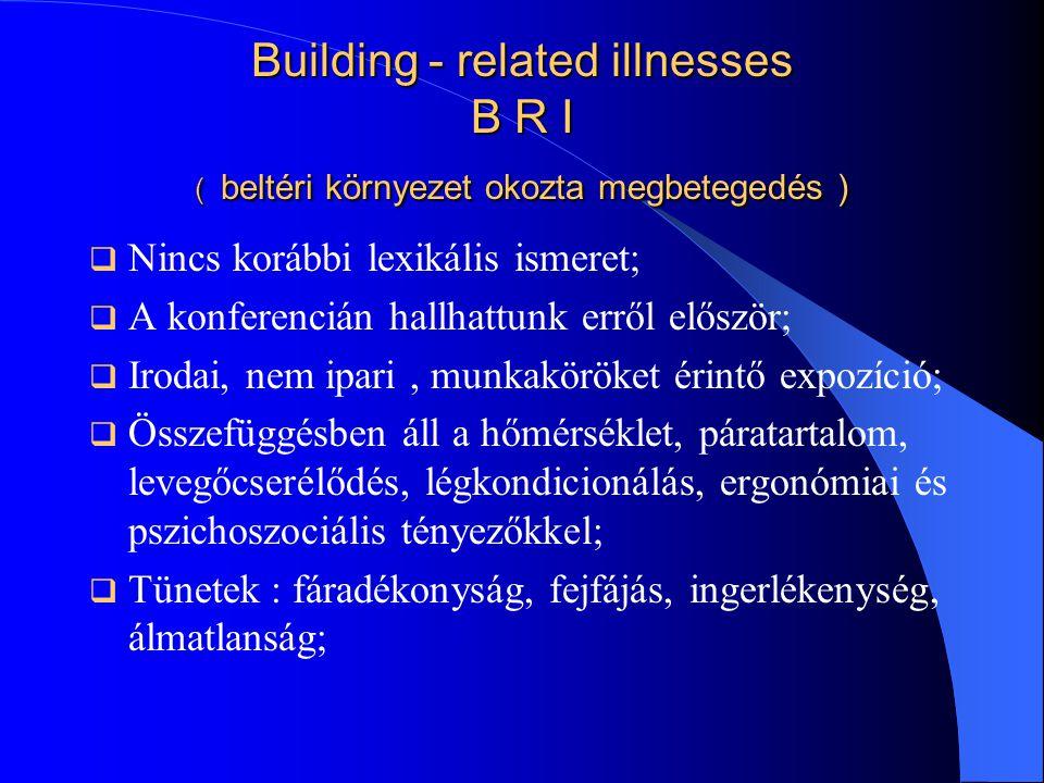 Building - related illnesses B R I ( beltéri környezet okozta megbetegedés )  Nincs korábbi lexikális ismeret;  A konferencián hallhattunk erről elő