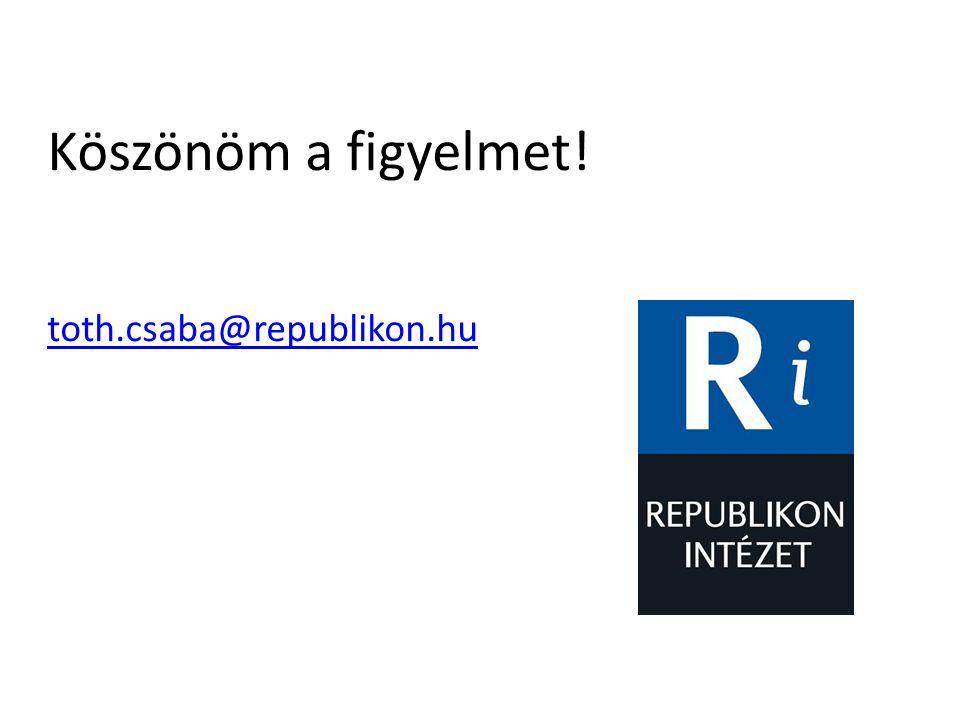Köszönöm a figyelmet! toth.csaba@republikon.hu toth.csaba@republikon.hu