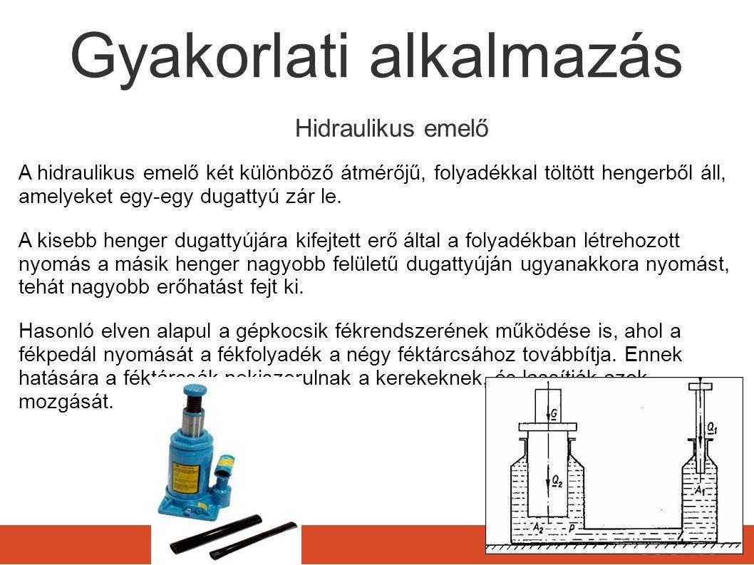 Gyakorlati alkalmazás Hidraulikus emelő A hidraulikus emelő két különböző átmérőjű, folyadékkal töltött hengerből áll, amelyeket egy-egy dugattyú zár