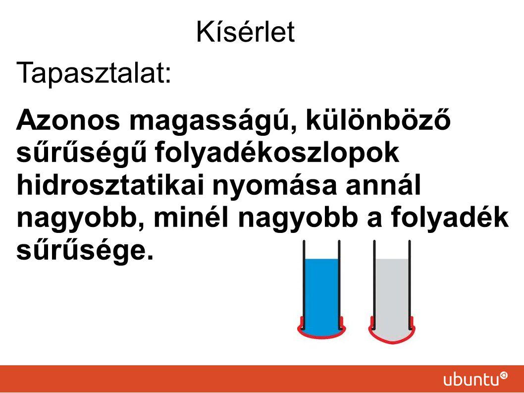 Kísérlet Tapasztalat: Azonos magasságú, különböző sűrűségű folyadékoszlopok hidrosztatikai nyomása annál nagyobb, minél nagyobb a folyadék sűrűsége.