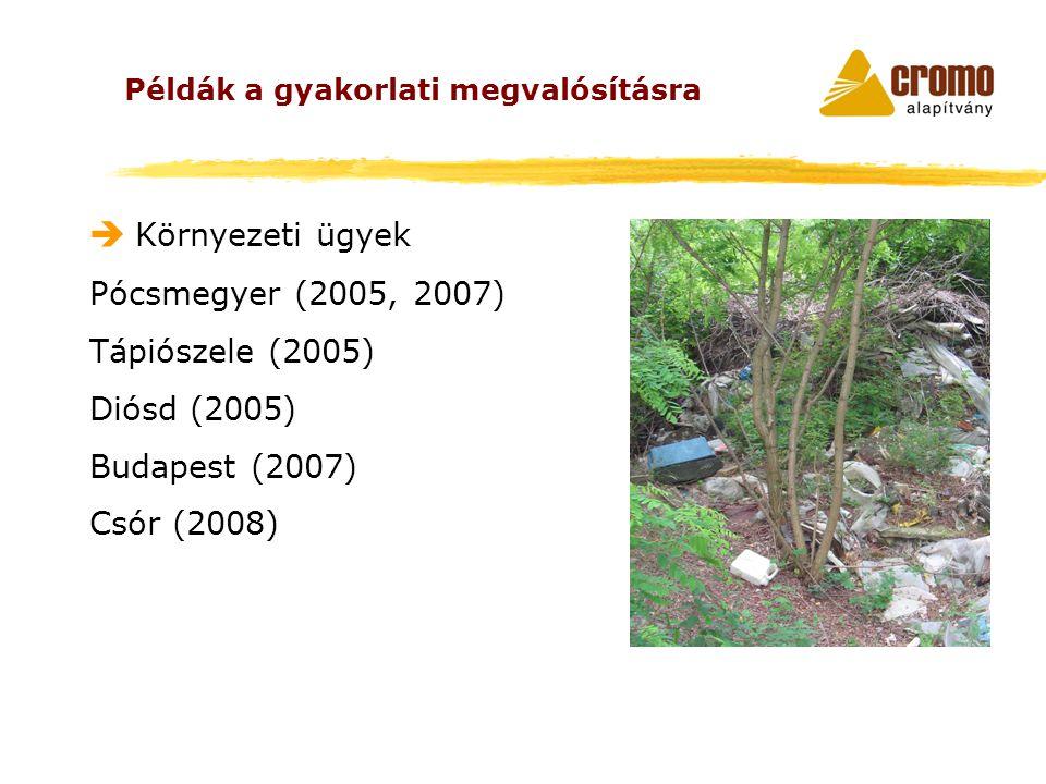  Környezeti ügyek Pócsmegyer (2005, 2007) Tápiószele (2005) Diósd (2005) Budapest (2007) Csór (2008) Példák a gyakorlati megvalósításra