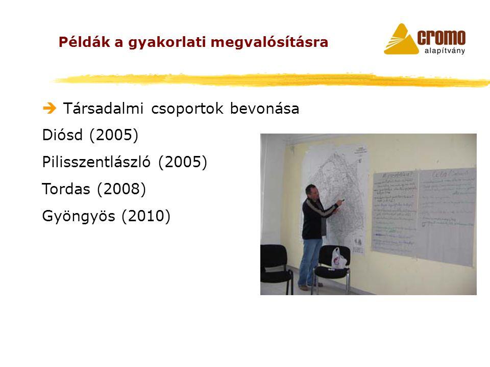  Társadalmi csoportok bevonása Diósd (2005) Pilisszentlászló (2005) Tordas (2008) Gyöngyös (2010) Példák a gyakorlati megvalósításra