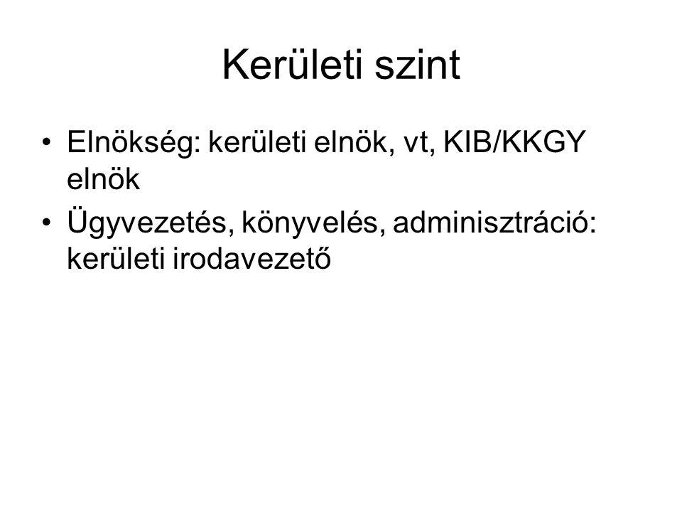 Kerületi szint Elnökség: kerületi elnök, vt, KIB/KKGY elnök Ügyvezetés, könyvelés, adminisztráció: kerületi irodavezető