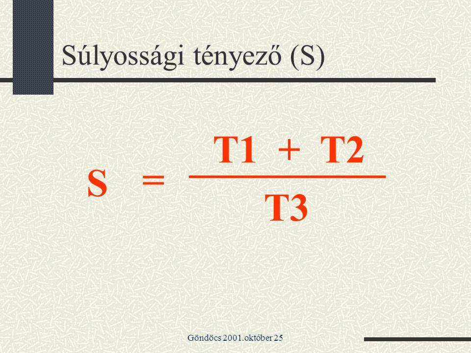 Göndöcs 2001.október 25 Súlyossági tényező (S) S = T1 + T2 __________ T3