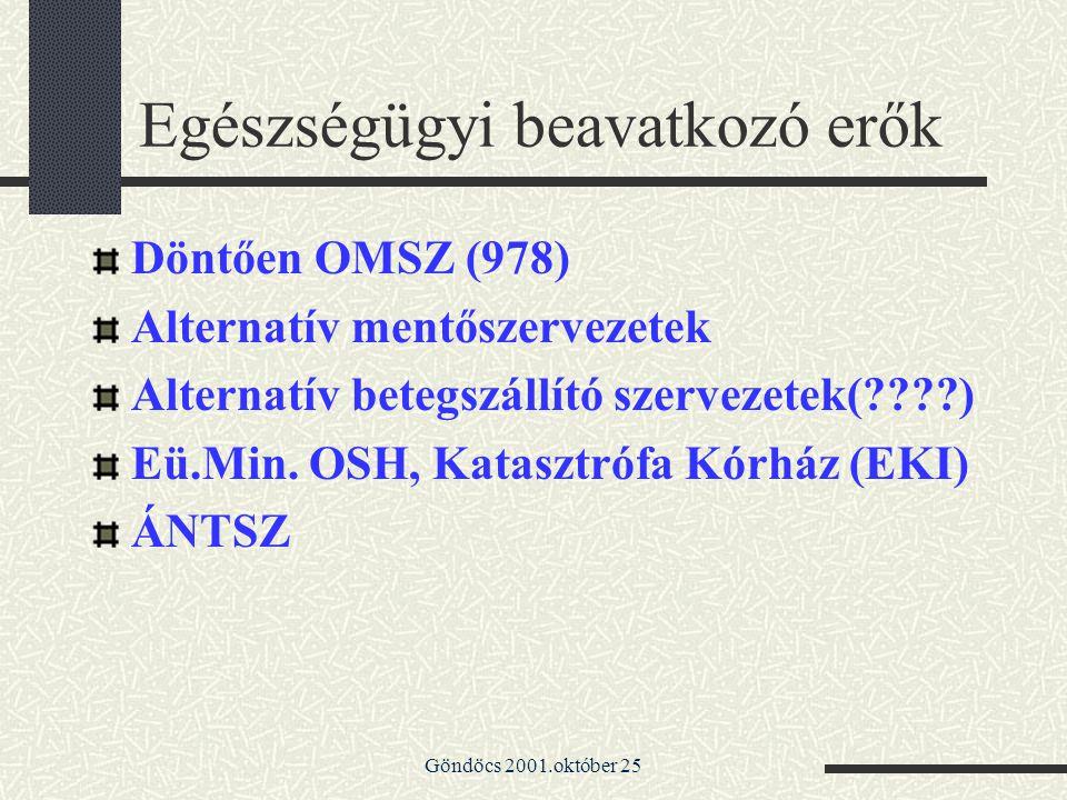 Göndöcs 2001.október 25 Egészségügyi beavatkozó erők Döntően OMSZ (978) Alternatív mentőszervezetek Alternatív betegszállító szervezetek(????) Eü.Min.