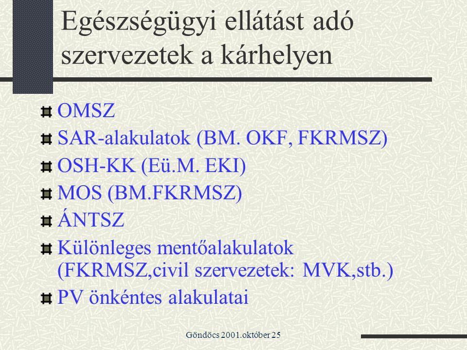 Göndöcs 2001.október 25 Egészségügyi ellátást adó szervezetek a kárhelyen OMSZ SAR-alakulatok (BM. OKF, FKRMSZ) OSH-KK (Eü.M. EKI) MOS (BM.FKRMSZ) ÁNT