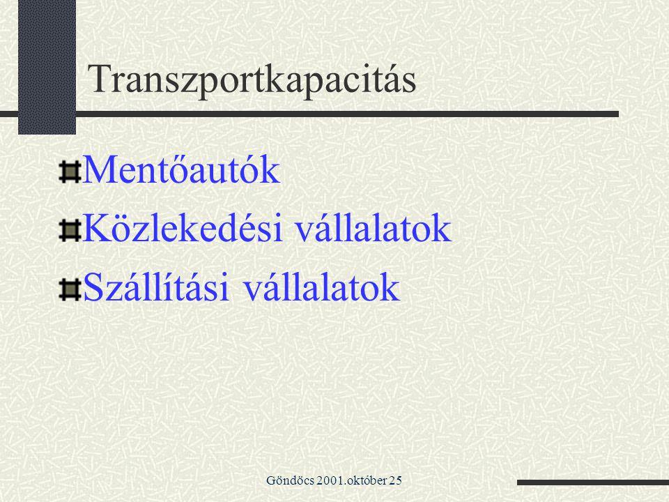 Göndöcs 2001.október 25 Transzportkapacitás Mentőautók Közlekedési vállalatok Szállítási vállalatok