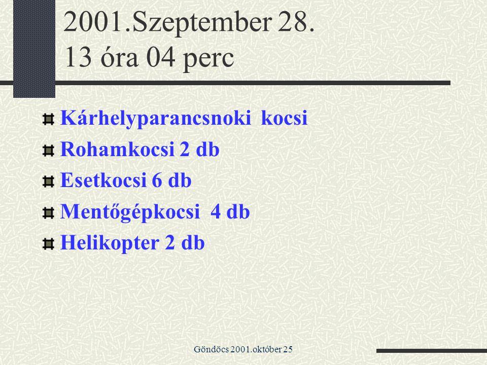 Göndöcs 2001.október 25 2001.Szeptember 28. 13 óra 04 perc Kárhelyparancsnoki kocsi Rohamkocsi 2 db Esetkocsi 6 db Mentőgépkocsi 4 db Helikopter 2 db