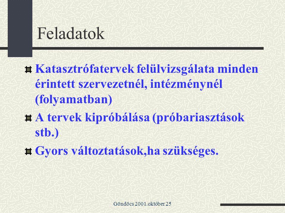 Göndöcs 2001.október 25 Feladatok Katasztrófatervek felülvizsgálata minden érintett szervezetnél, intézménynél (folyamatban) A tervek kipróbálása (pró