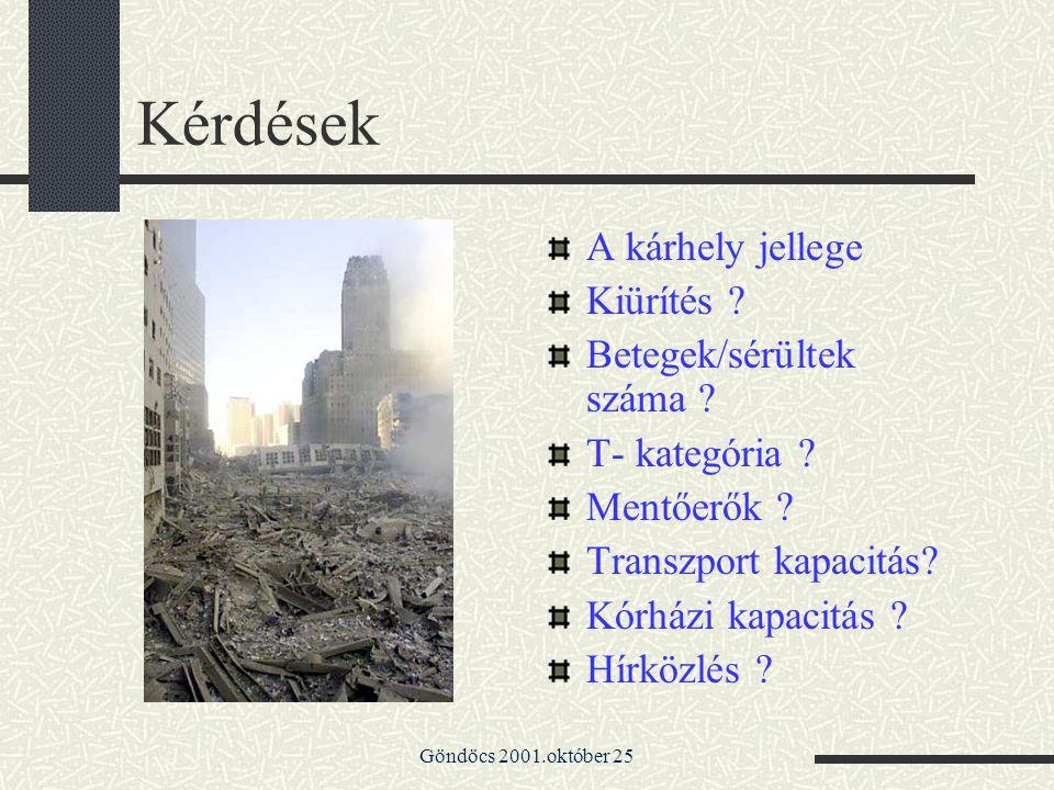 Göndöcs 2001.október 25 Kérdések A kárhely jellege Kiürítés ? Betegek/sérültek száma ? T- kategória ? Mentőerők ? Transzport kapacitás? Kórházi kapaci