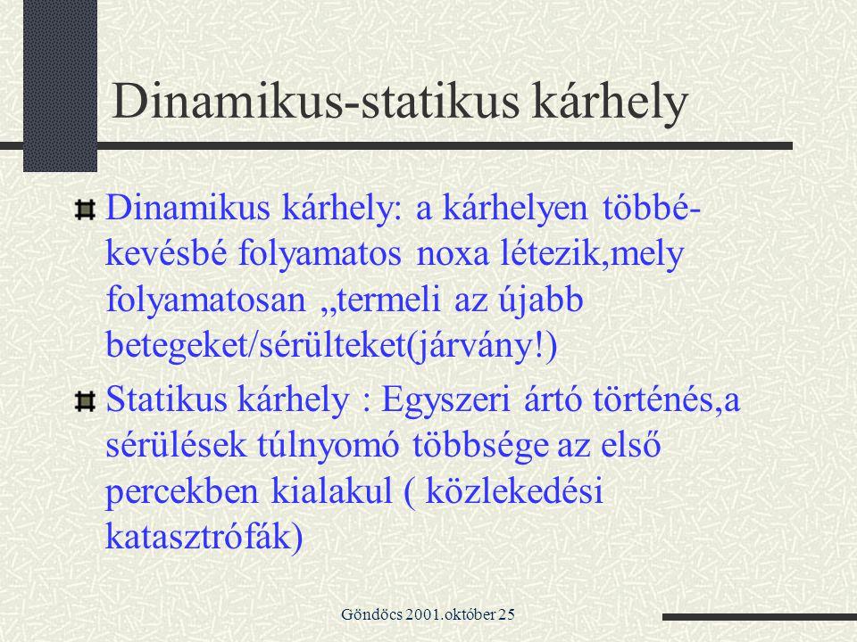 """Göndöcs 2001.október 25 Dinamikus-statikus kárhely Dinamikus kárhely: a kárhelyen többé- kevésbé folyamatos noxa létezik,mely folyamatosan """"termeli az"""